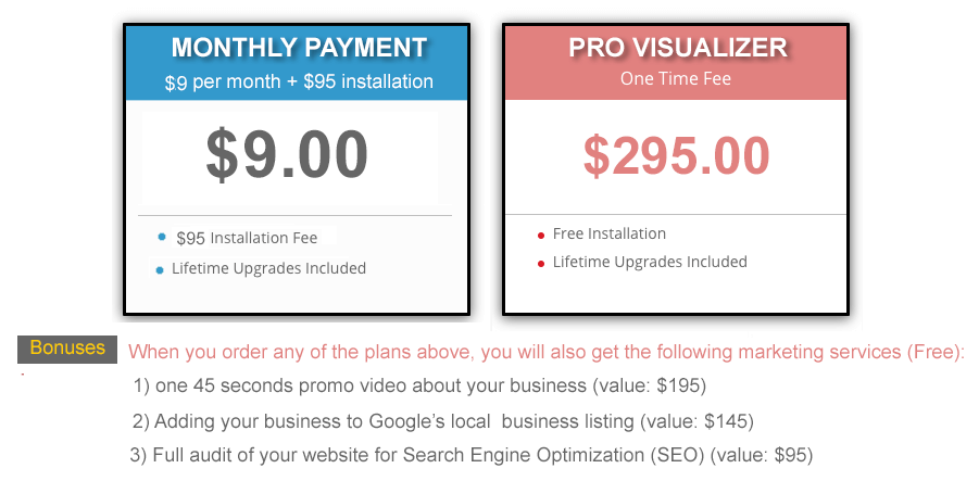 countertop edge visualizer price table